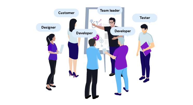 Work in Agile team