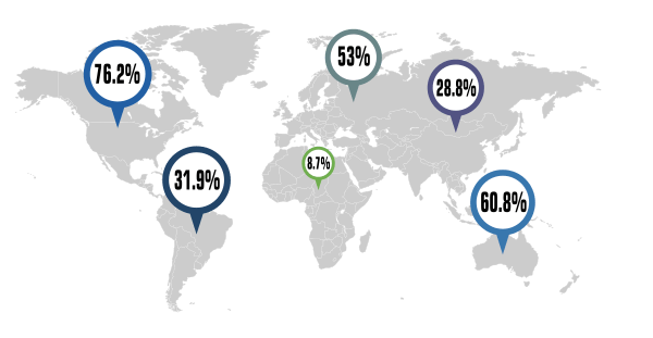 magento-usage-map