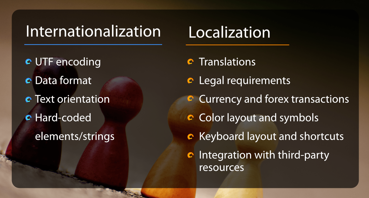 What should be taken into account when testing localization?