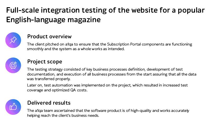 Success story - integration testing