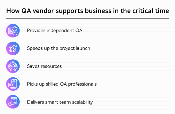 How a QA vendor can support your business